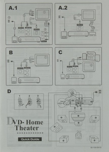DVD-Home Theater Quick Guide Bedienungsanleitung