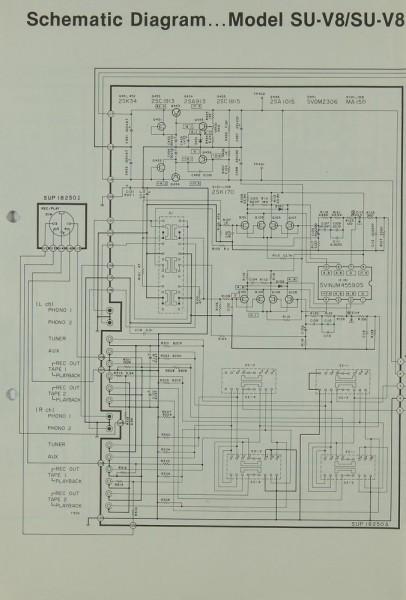 Technics SU-V 8 / SU-V 8 K Schaltplan / Serviceunterlagen
