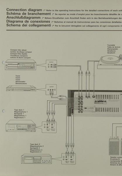 Sansui AU-D 11 Prospekt / Katalog