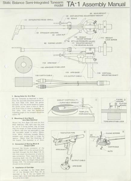 Luxman TA-1 Bedienungsanleitung
