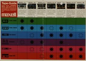 Maxell Tape-Guide Prospekt / Katalog