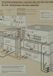 Technics SU-V 4 A Prospekt / Katalog