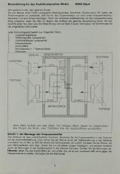 Teufel M 300 Dipol Bedienungsanleitung
